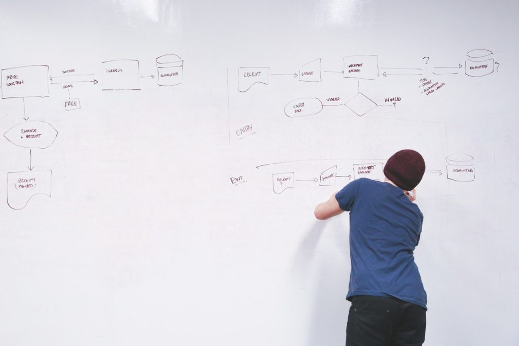 Вебмастер изучает сложную структуру задания на доске - как составить техническое задания для статей в Миралинкс