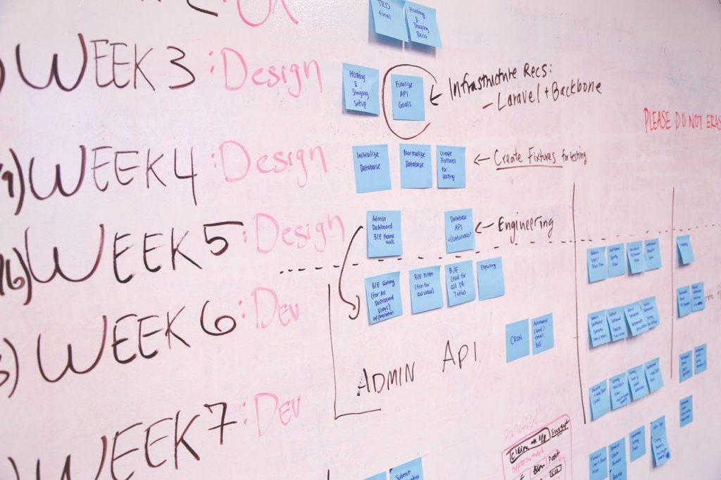 Доска с планом и стикерами, символизирует разработку ссылочной стратегии в статье линкбилдинг 2019