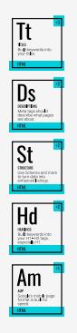 периодическая таблица факторов ранжирования SEL группа факторов HTML
