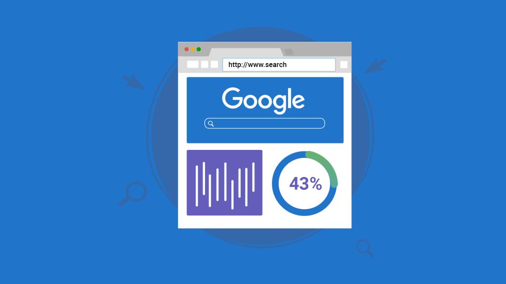 Влияние поиска на e-commerce в рунете