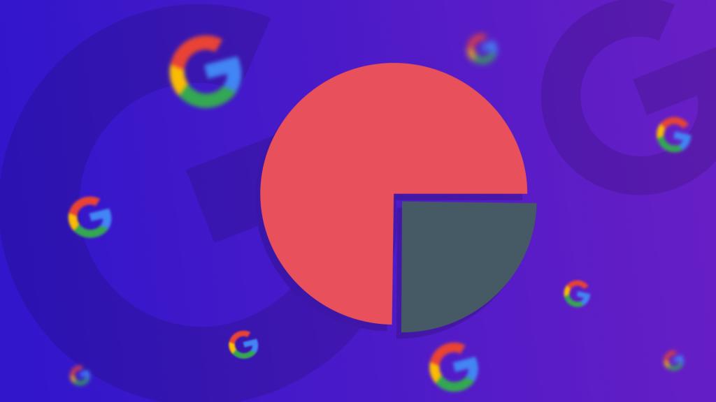 Доля Google в рунете: актуальные данные на сентябрь 2020