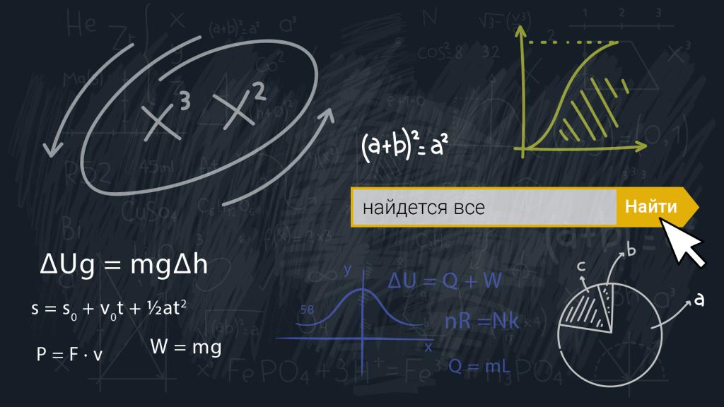 Яндекс: новая технология анализа текста Yati
