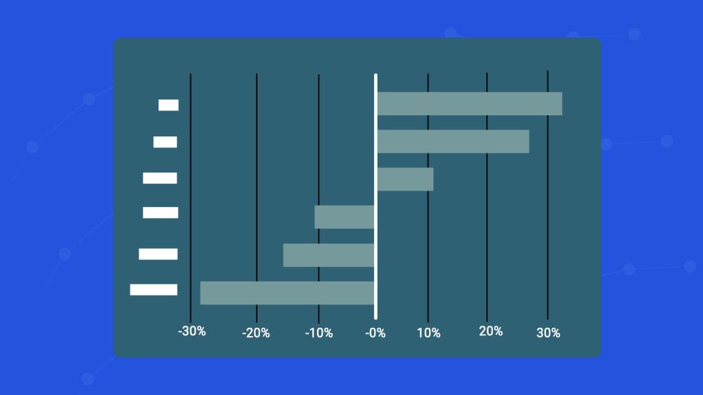 Исследование: сравнение инструментов SEO-анализа — какой лучше?