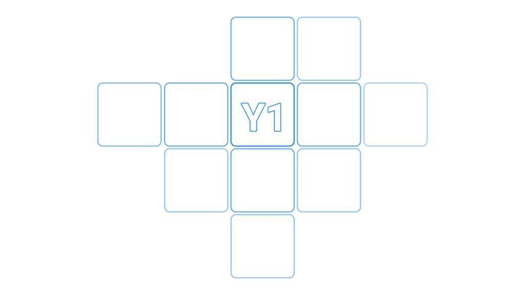 Новая версия поиска Яндекса — Y1