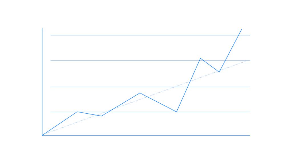 Как повысить CTR и дочитывания статей в Яндекс.Дзене